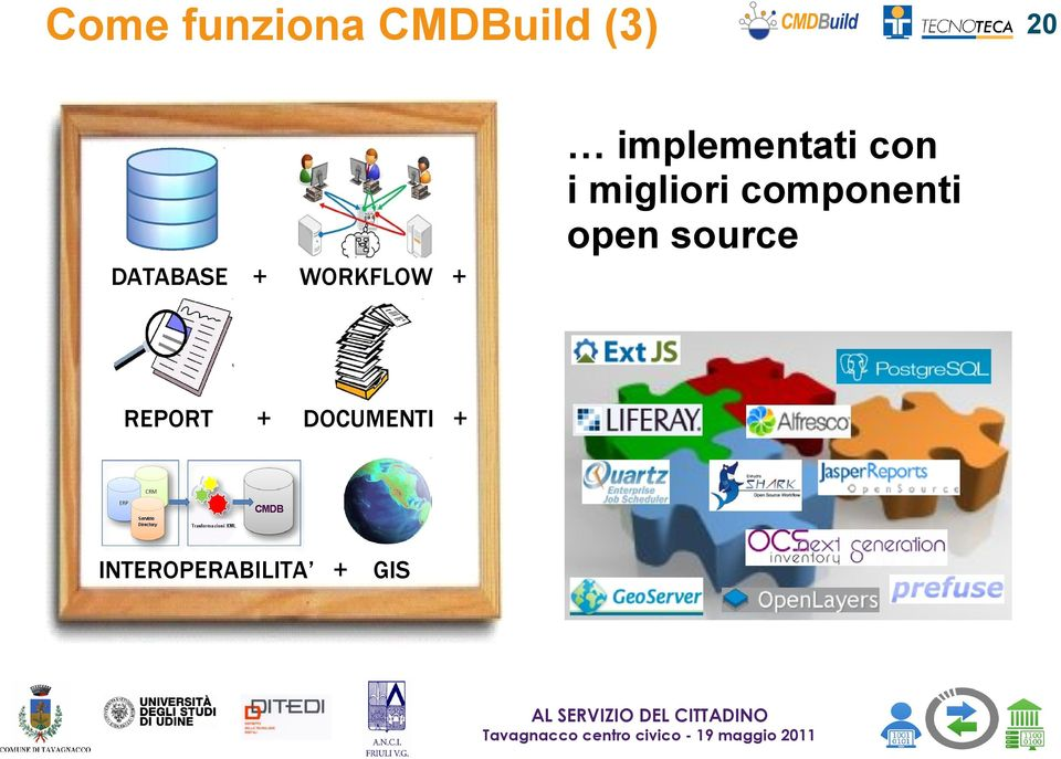 componenti open source DATABASE +