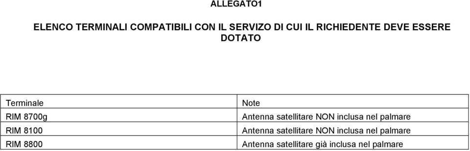 8800 Note Antenna satellitare NON inclusa nel palmare Antenna
