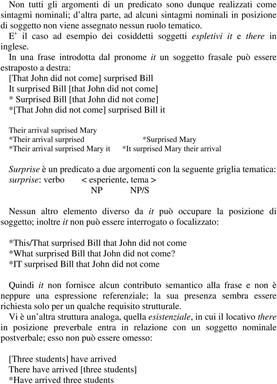 In una frase introdotta dal pronome it un soggetto frasale può essere estraposto a destra: [That John did not come] surprised Bill It surprised Bill [that John did not come] * Surprised Bill [that