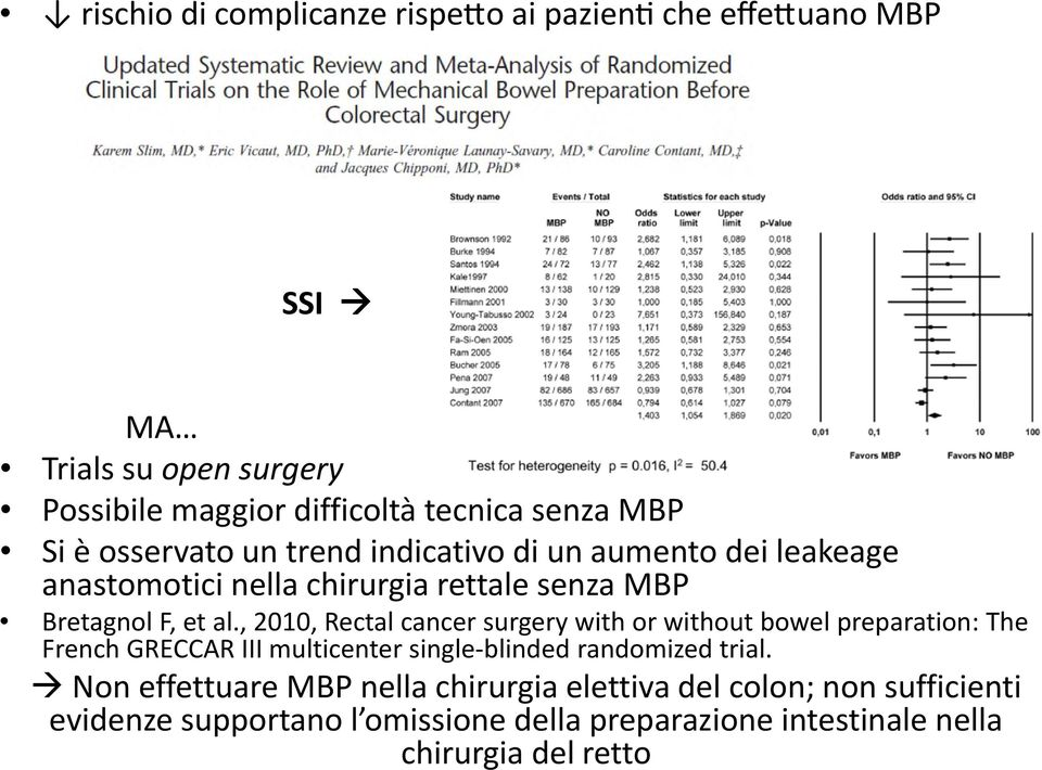 , 2010, Rectal cancer surgery with or without bowel preparation: The French GRECCAR III multicenter single blinded randomized trial.