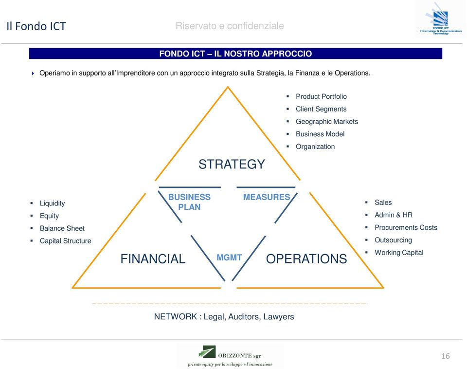 STRATEGY Product Portfolio Client Segments Geographic Markets Business Model Organization Liquidity Equity