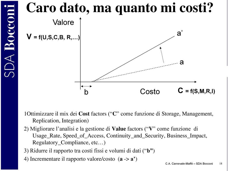 Management, Replication, Integration) 2) Migliorare l analisi e la gestione di Value factors ( V come funzione di Usage_Rate,
