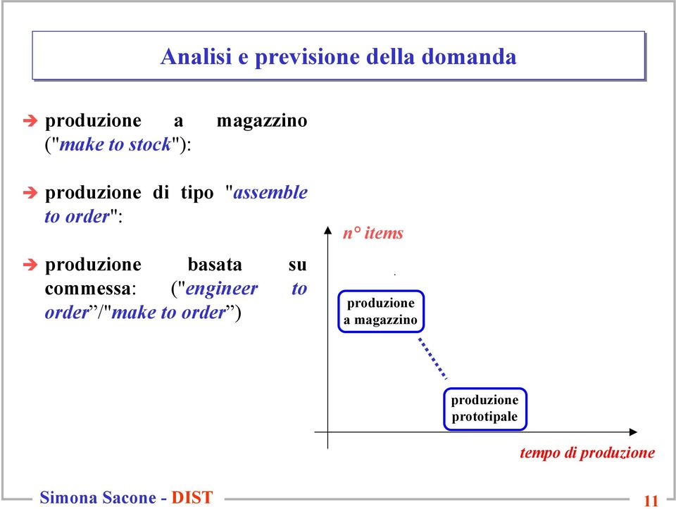 "produzione basata su commessa: (""engineer to order /""make to order ) n"