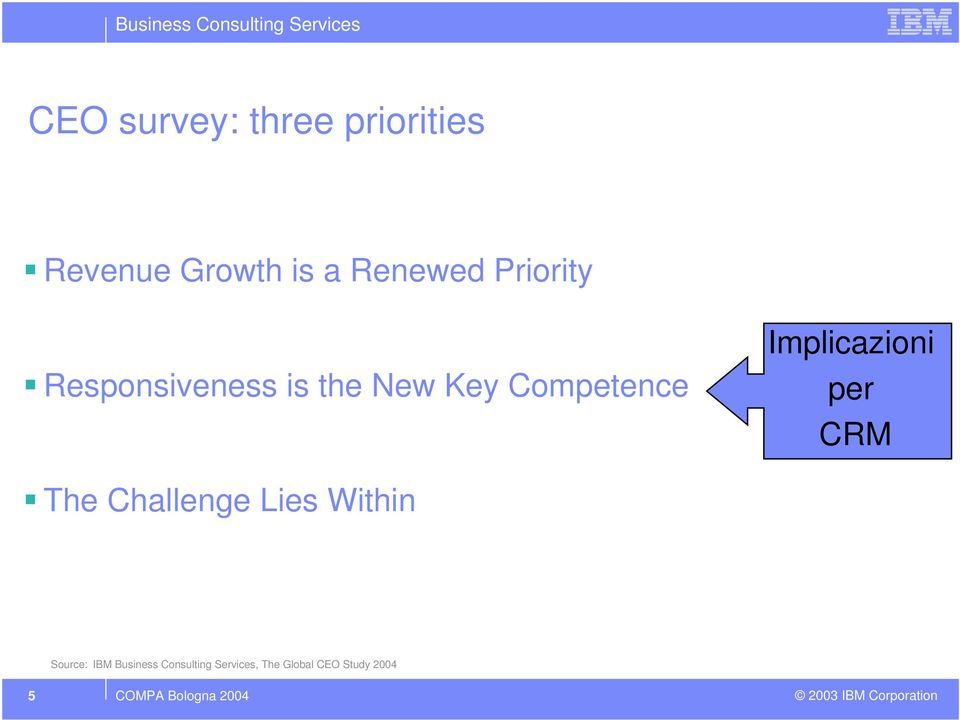 Implicazioni per CRM The Challenge Lies Within Source: IBM