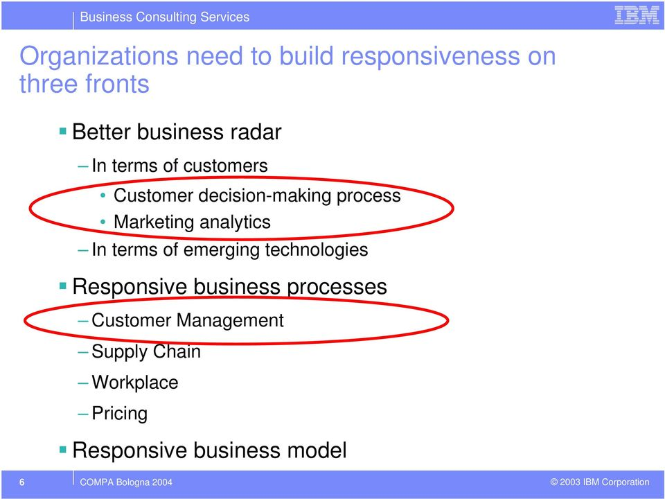 analytics In terms of emerging technologies Responsive business processes