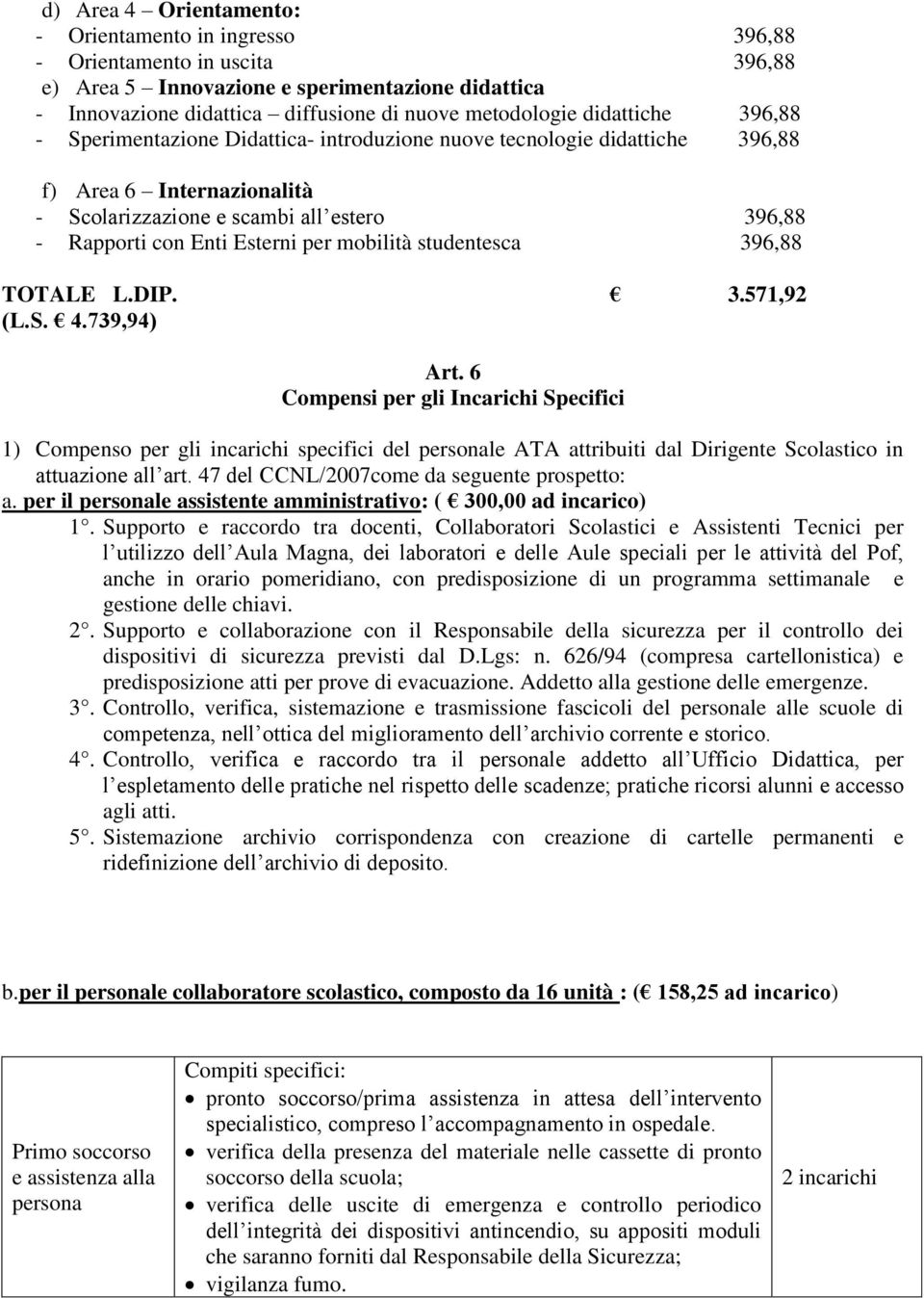 mobilità studentesca 396,88 TOTALE L.DIP. 3.571,92 (L.S. 4.739,94) Art.