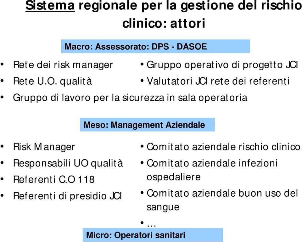 per la sicurezza in sala operatoria Risk Manager Responsabili UO qualità Referenti C.
