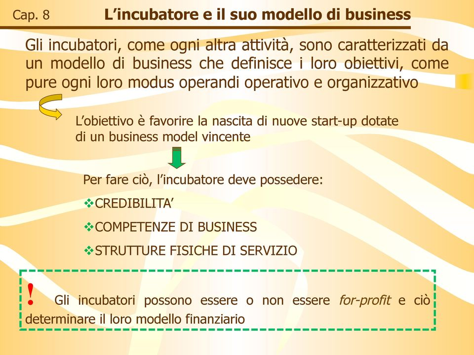 nuove start-up dotate di un business model vincente Per fare ciò, l incubatore deve possedere: v CREDIBILITA v COMPETENZE DI