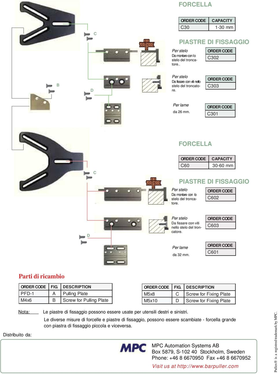 C603 C601 Parti di ricambio O RDER CODE FIG. DESCRIPTION PFD-1 A Pulling Plate M4x6 B Screw for Pulling Plate O RDER CODE FIG.