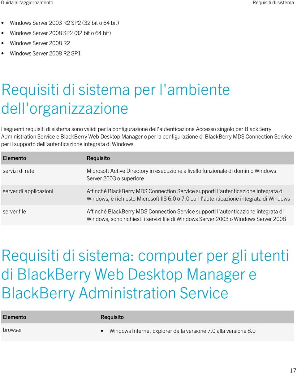 la configurazione di BlackBerry MDS Connection Service per il supporto dell'autenticazione integrata di Windows.