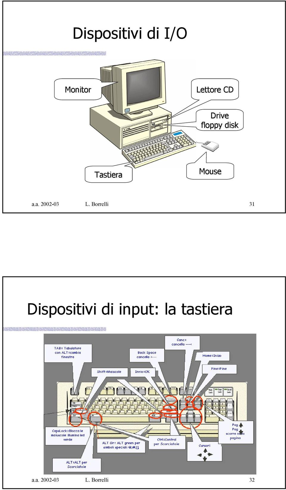 Borrelli 31 Dispositivi di input: la