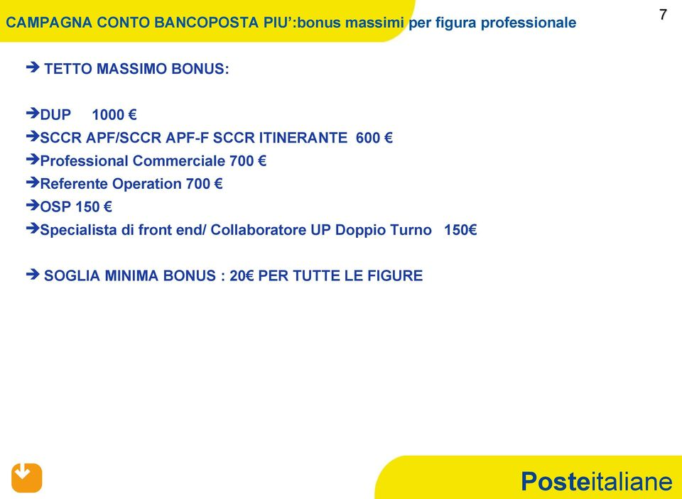 Professional Commerciale 700 Referente Operation 700 OSP 150 Specialista di