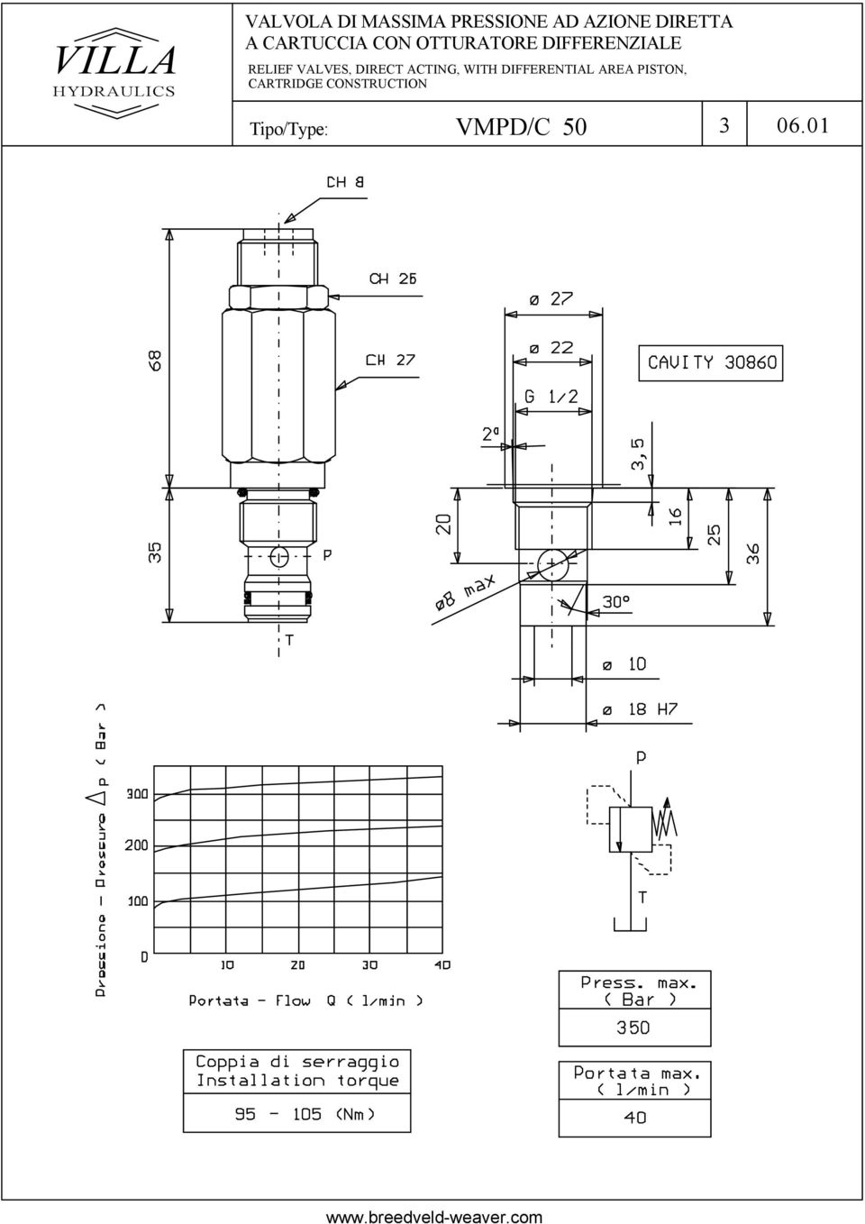 VALVES, DIRECT ACTING, WITH DIFFERENTIAL AREA