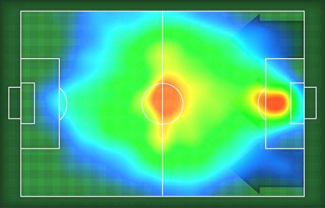 STADIUM :0 HEATMAP T T