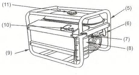 COMPONENTS 1)Fuel tank 2)Muffler 3)Ground connection 4)Connector/ power socket 5)Throttle valve of the carburetor