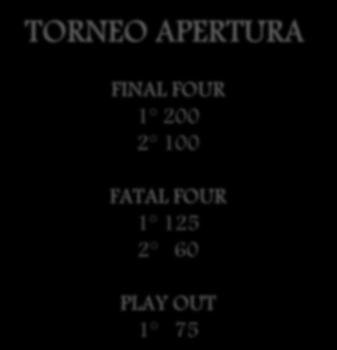 PLAY OUT 1 75 TORNEO CLAUSURA