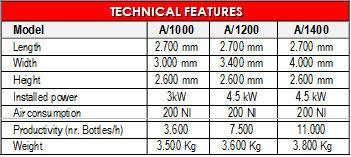 Technical features : Installed electrical power: see the model Tension: 400 V 50 Hz;