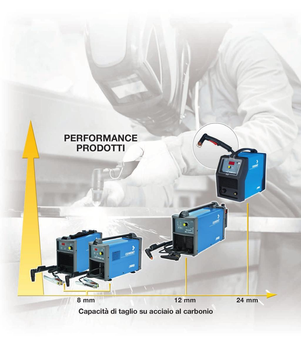 workshop applications maintenance technology RP all metals plasma cutting drag cutting inverter ergonomic high duty cycle performance advanced DATI TECNICI Nome Prodotto Alimentazione Peso (kg)