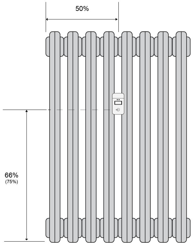 Mounting the allocator on the heater Montaggio del ripartitore sul radiatore Allocator must be mounted at 66% (or 75% for HCA version 2 only or later versions) of the Height of the radiator and half