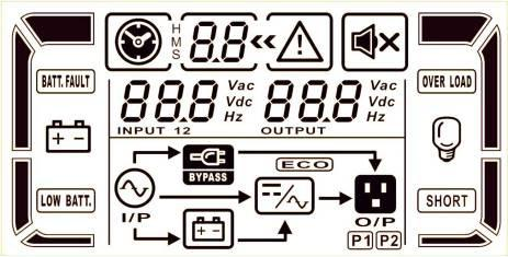 ENGLISH Following pages shows LCD display for operating modes and status.
