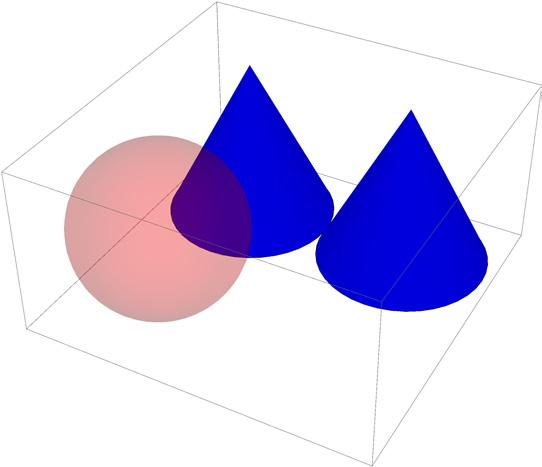 02-Mathematica e didattica.nb 3 show transparent red sphere and 2 blue cones» Result Graphics3D@88Opacity@0.