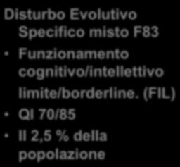 NUOVE NORME SUI BES Disturbo Evolutivo Specifico misto F83 Funzionamento cognitivo/intellettivo limite/borderline.