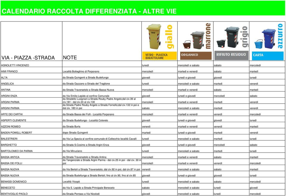 Calendario Raccolta Differenziata Parma 2020.Calendario Raccolta Differenziata Altre Vie Pdf
