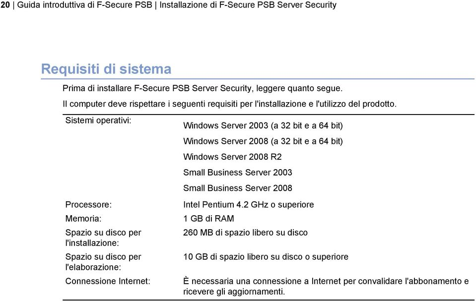 Sistemi operativi: Processore: Memoria: Spazio su disco per l'installazione: Spazio su disco per l'elaborazione: Connessione Internet: Windows Server 2003 (a 32 bit e a 64 bit) Windows Server 2008