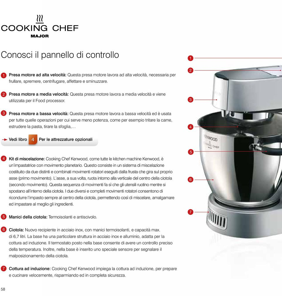 Welcome kit. Il Welcome kit di Cooking Chef Kenwood ti offre ...