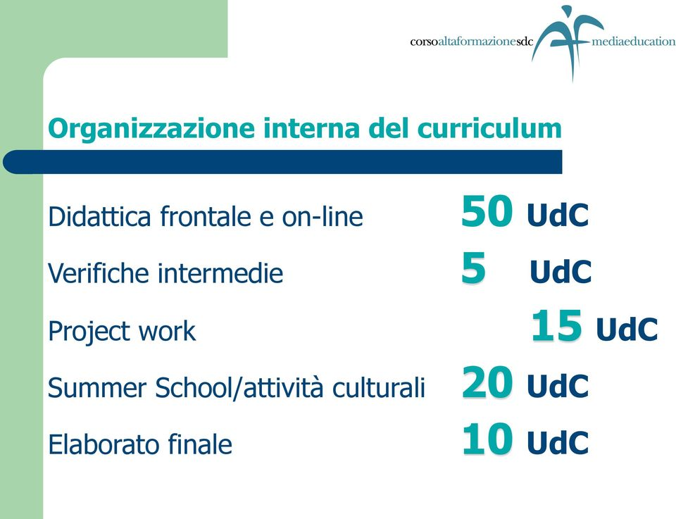 intermedie Project work Summer