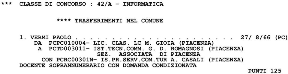 GIOIA (PIACENZA) A PCTD003011- IST.TECN.COMM. G. D.