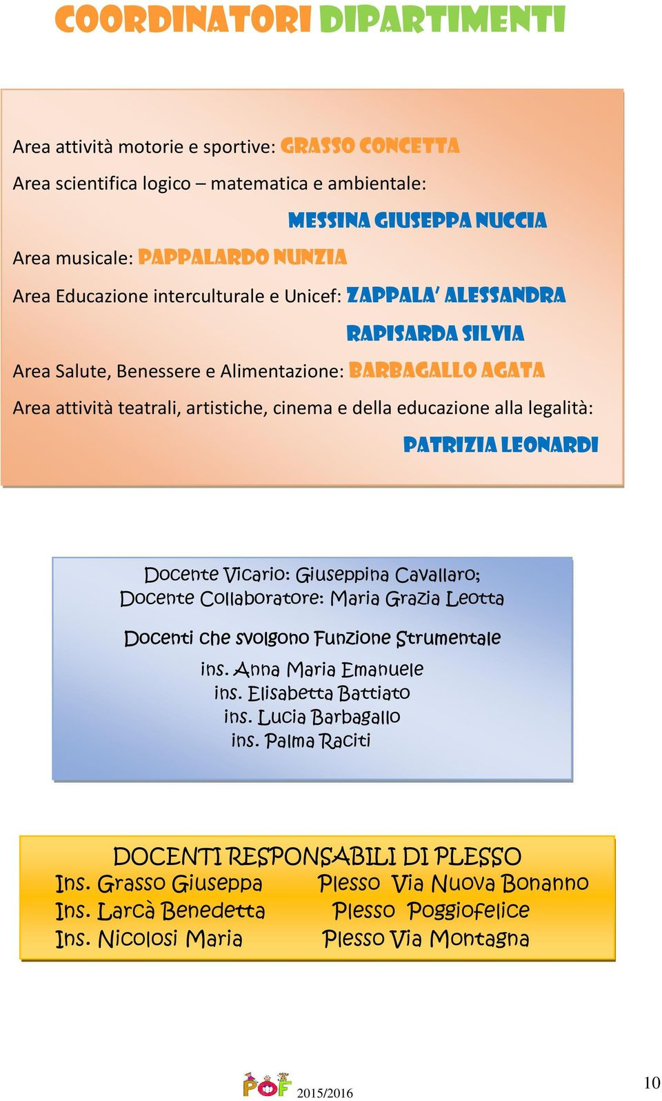 Anno Scolastico 2015 Pdf Free Download