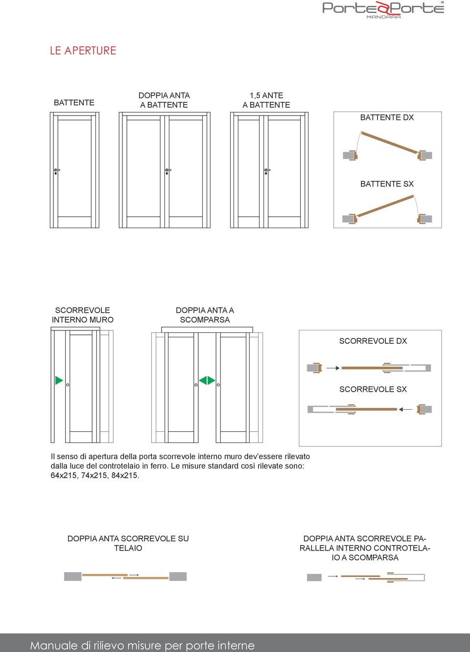Porte Interne Misure Standard.Manuale Di Rilievo Misure Per Porte Intene Pdf Download