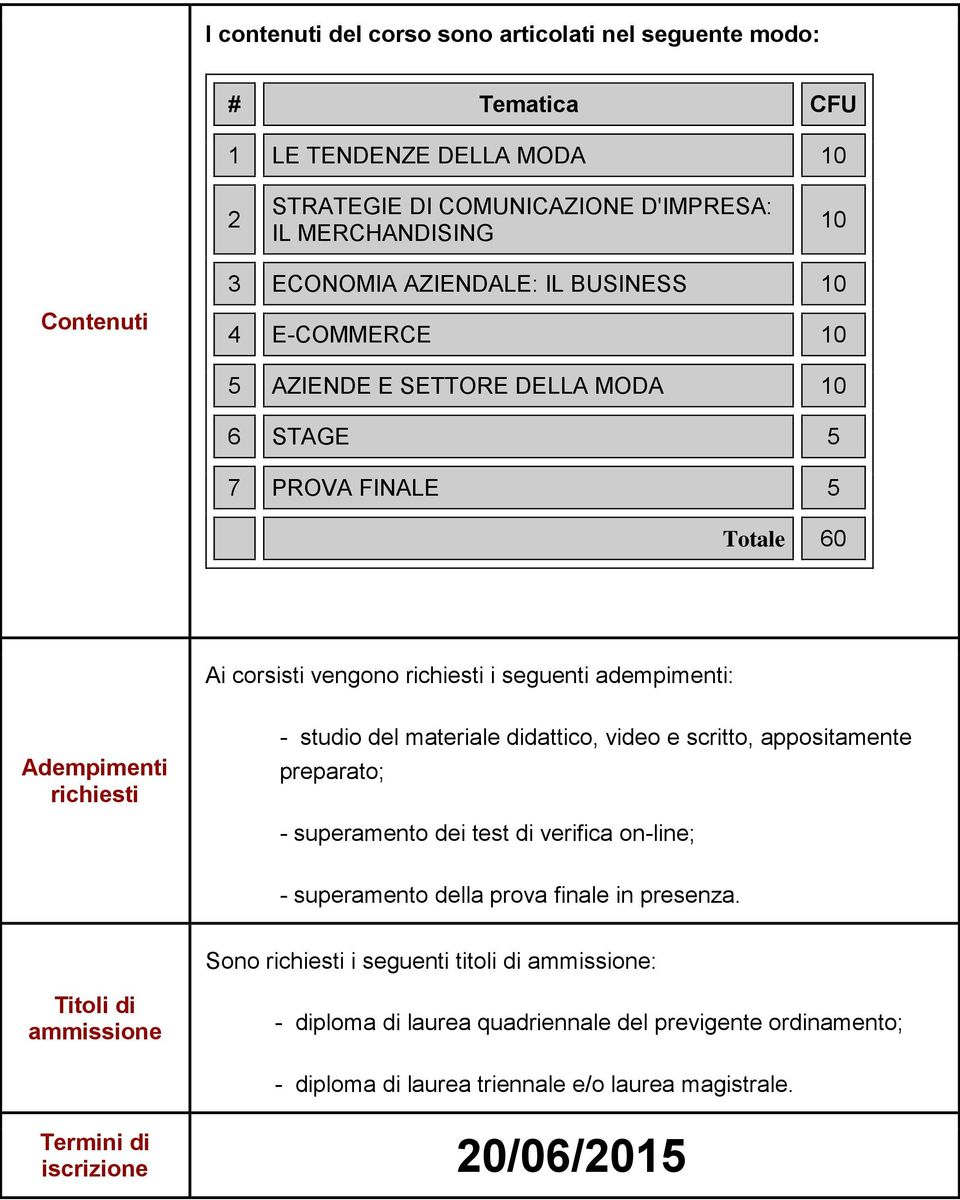 richiesti - studio del materiale didattico, video e scritto, appositamente preparato; - superamento dei test di verifica on-line; - superamento della prova finale in presenza.