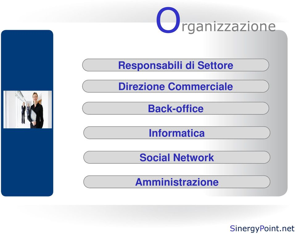 Commerciale Back-office