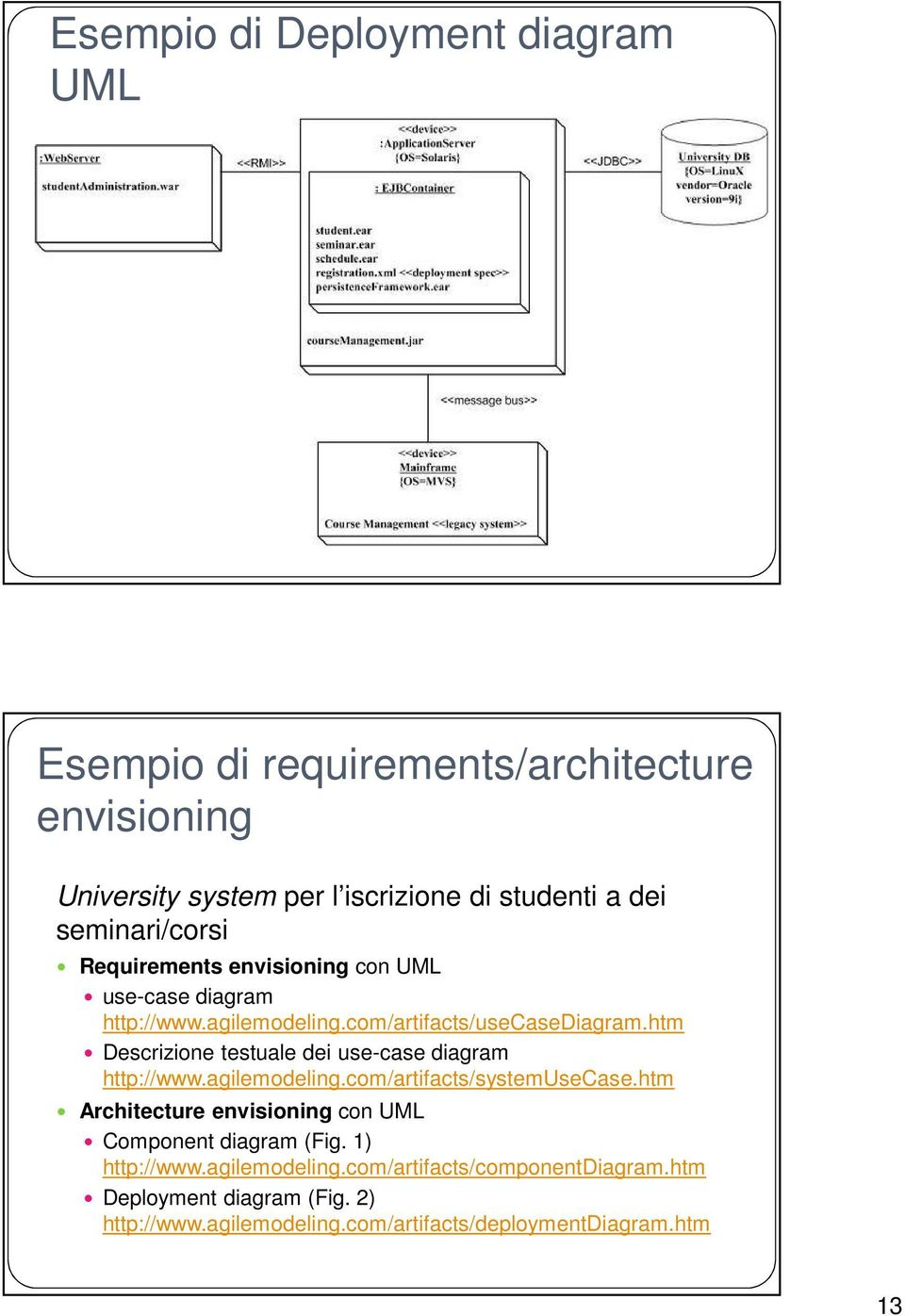 htm Descrizione testuale dei use-case diagram http://www.agilemodeling.com/artifacts/systemusecase.