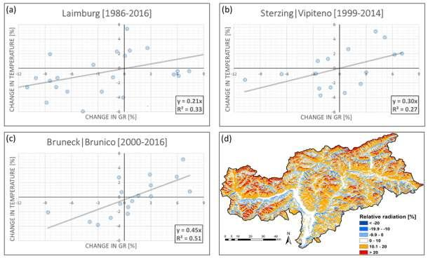 Surface hydrology of deltaic areas UNESCO Digital Library